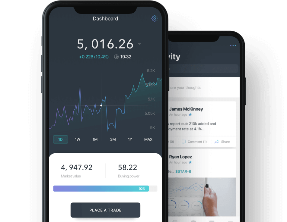 An Investment and Trading platform for Beginners and Professionals