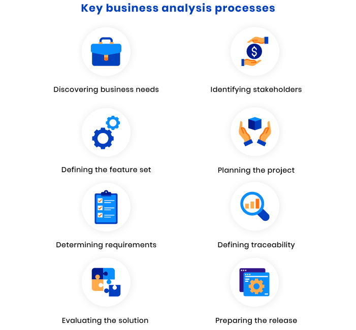 Key business analyst processes in software development