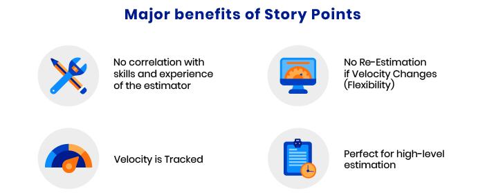 Benefits story points estimating