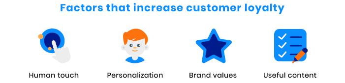 trends in online marketplace