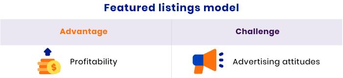 How do online marketplaces make money