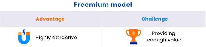 How does an online freemium marketplace make money