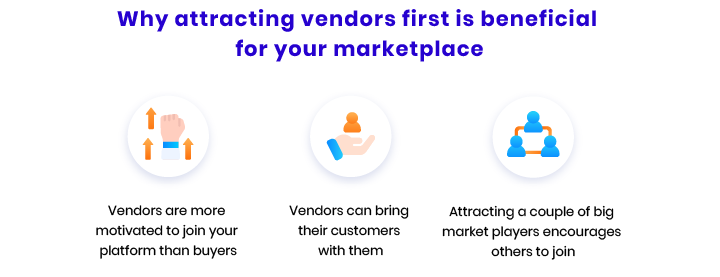 how to get vendors for marketplace