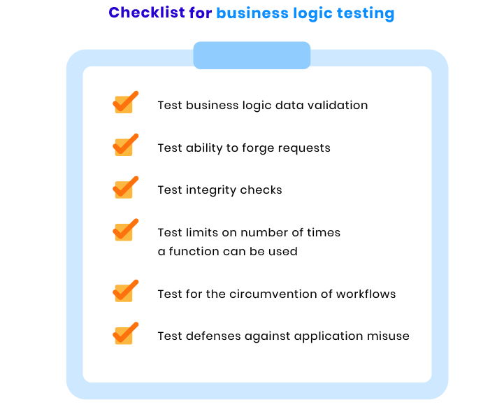 how to check security of your ecommerce site business logic