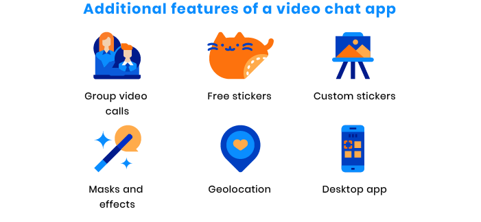 how to develop a video chat