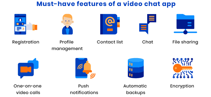 video chat app development