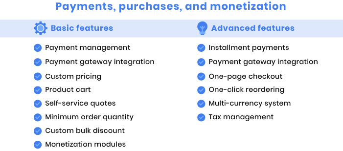 features of b2b ecommerce