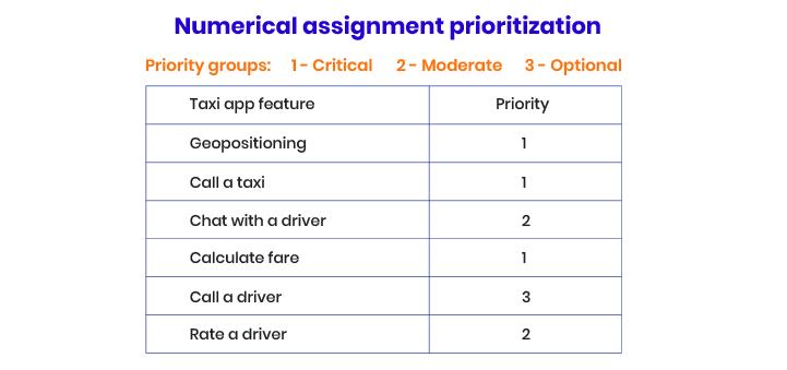 Software development software cost factors