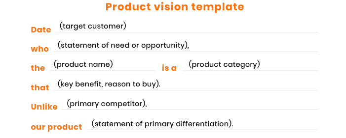 how to make a lean startup product roadmap