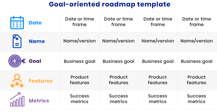 how to make a startup product roadmap