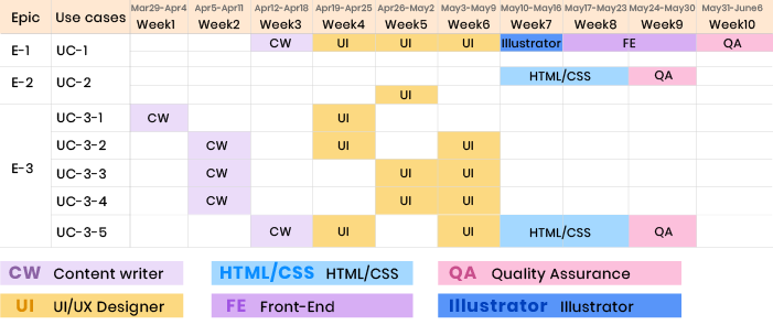 Software release plan template by RubyGarage